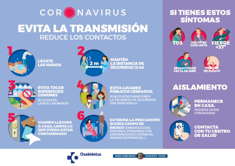 Actualización de datos COVID-19 en Euskadi (31 mayo)